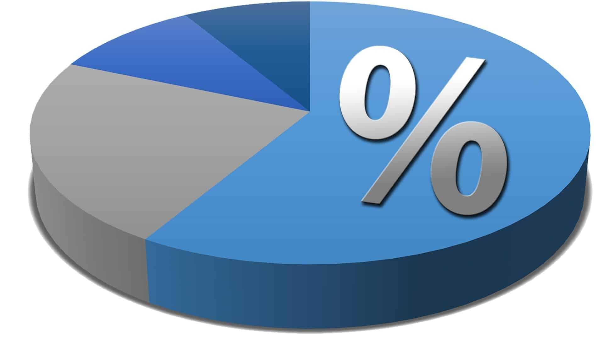 Income To Debt Ratio For Car Loan